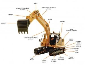 slewing bearings for public works machine excavators
