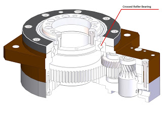 hollow rotary actuator slewing bearing
