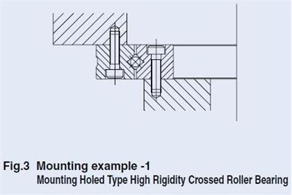 xu120179 crossed roller bearing mounting