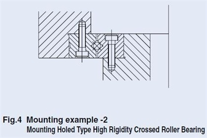 XU050077 crossed roller slew bearing installation