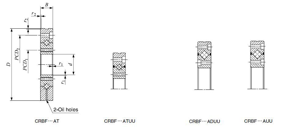 face-mount crossed-roller bearings structure