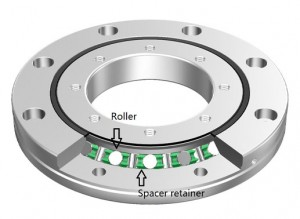 cross roller bearing internal structure