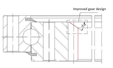 improved gear design of slewing ring for excavators