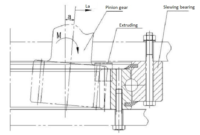 excavator slewing bearing gear and pinions