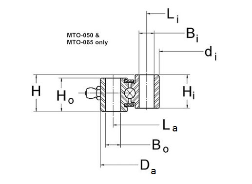 MTO-050 slewing ring bearing structure