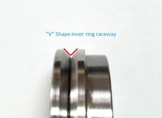 cross roller bearing design-raceway